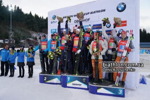 https://www.biathlon.com.ua/uploads/2020/108047.jpg