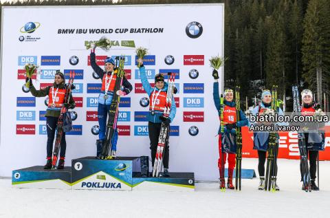 https://www.biathlon.com.ua/uploads/2020/111442.jpg